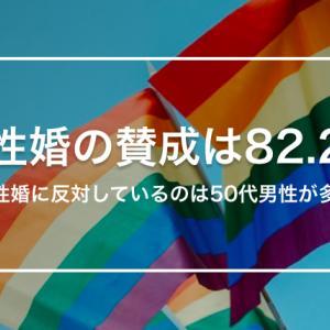 同性婚の賛成は82.2%〜同性婚に反対しているのは50代男性が多い〜