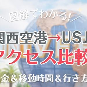 【関西空港→USJ(ユニバ)】アクセス図解比較!料金・時間・行き方