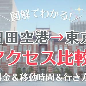 【羽田空港→東京駅】アクセス図解比較!料金・時間・行き方