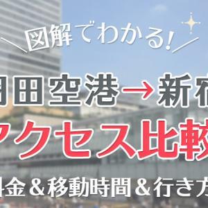 【羽田空港→新宿駅】アクセス図解比較!料金・時間・行き方