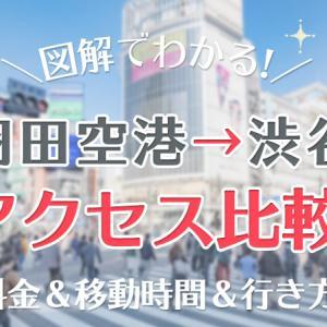【羽田空港→渋谷駅】アクセス図解比較!料金・時間・行き方