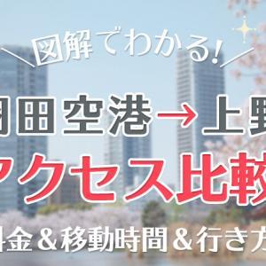 【羽田空港→上野駅】アクセス図解比較!料金・時間・行き方
