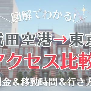 【成田空港→東京駅】アクセス図解比較!料金・時間・行き方