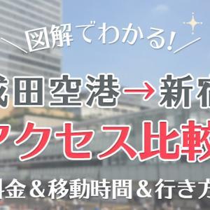 【成田空港→新宿駅】アクセス図解比較!料金・時間・行き方