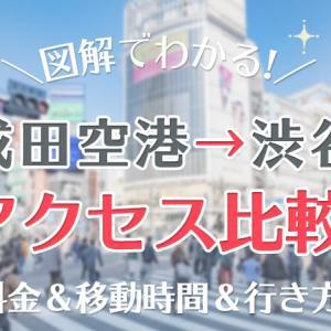 【成田空港→渋谷駅】アクセス図解比較!料金・時間・行き方