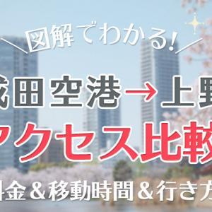 【成田空港→上野駅】アクセス図解比較!料金・時間・行き方