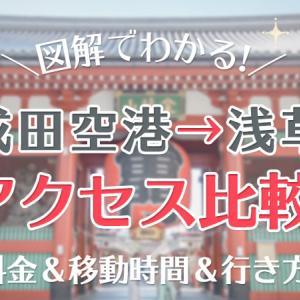 【成田空港→浅草駅】アクセス図解比較!料金・時間・行き方