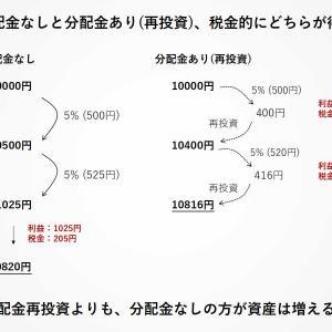 【図解】【分配金なし・分配金再投資】分配金なし投信の方が課税時の複利効果を増大する理由