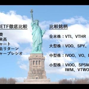 【VTI、VOO、SPY、VB等々】全米・大型・中型・小型株の徹底比較、おすすめの米国ETFは!?