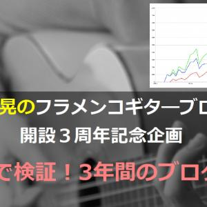 PV数で検証!3年間のブログ運営【3周年記念企画】