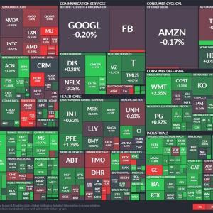 【兆し】米国市場分析まとめ【20210311】