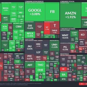 【グロース優位】米国株式市場分析まとめ【20210312】