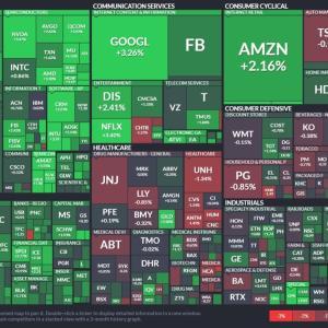 【最高値】米国株式市場分析まとめ【20210402】