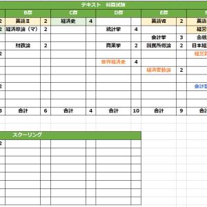 【履修計画】春のレポート一区切り、夏へ向けて履修戦略を練る