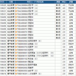 【慶應通信】6月のレポート提出状況|1年目の配本で履修したい科目は全て出せました