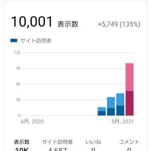 祝!月間1万PV\(^o^)/WordPressに変更してたった3か月で達成!脱・初心者🔰です。