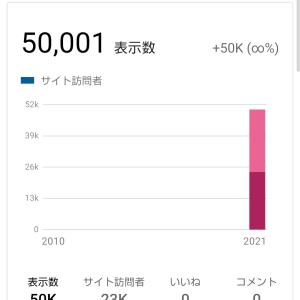 5万PV達成!ありがとうございますm(_ _)m