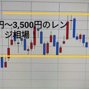 日本株大暴落で爆死です。
