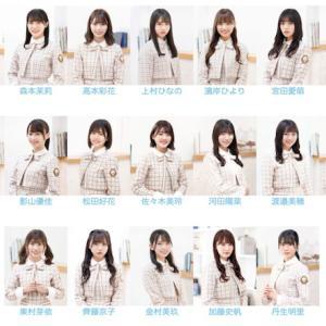 日向坂46 10/27発売 6thシングル 5-7-9のフォーメーション、センターは金村美玖!