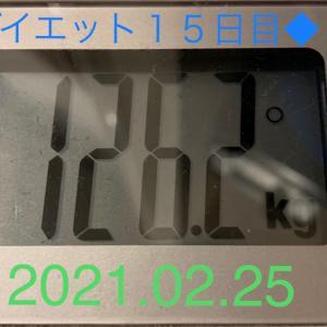 体重の記録方法とスシローピザ祭後の体重計