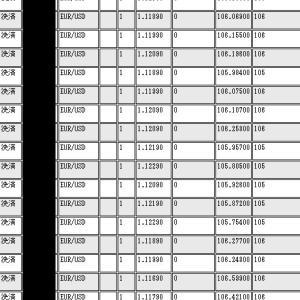 利用料無料のFX自動売買!半年で6976.55PIPS!10万通貨なら690万円の利益