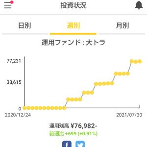 「6月おつり・ポイント投資」結果報告!