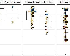 【Rで作図】複数グループのグラフの順番を並べ替える