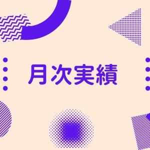 15万円達成!!ETFマネーマシンの実績(2021年4月)