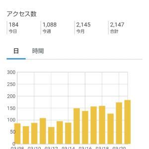感謝!2000PV達成とアドセンス結果