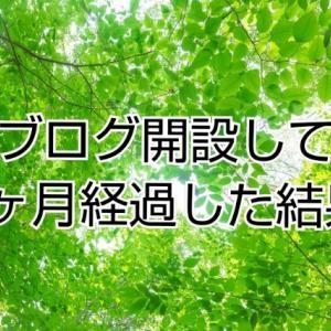 ☆祝☆ブログ開設6ヶ月!!