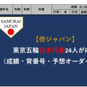 第108回 【侍ジャパン】東京五輪日本代表24人が内定(成績・背番号・予想オーダーなど)