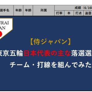 第110回 【侍ジャパン】東京五輪日本代表の主な落選選手でチーム・打線を組んでみた