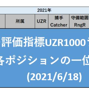 第111回 【プロ野球】2021年の守備の評価指標UZR1000ランキング(UZR,Catcher,RngR,ErrR,DPR,ARM)