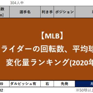 第140回 【MLB】スライダーの回転数・平均球速・変化量ランキング(2020年)