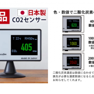 「密」を「見える化」CO2測定器 『二酸化炭素(CO2)濃度が表示され、室内の換気具合を数値で判断できる』