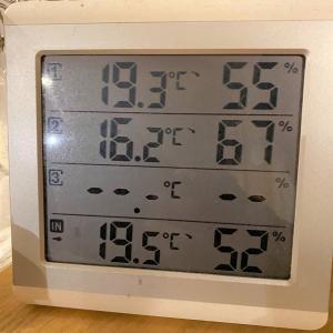 寒いので2021年薪ストーブ着火