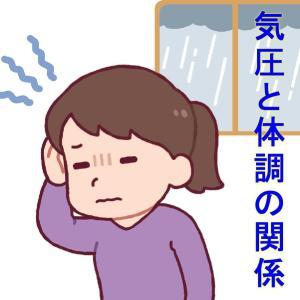 気圧と体調の関係