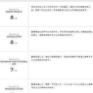 【結果】英検1級二次試験2020年第2回(高1)