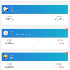 【日本株ポートフォリオ】SBIネオモバイル証券【第5週目】【Googleスプレッドシート】