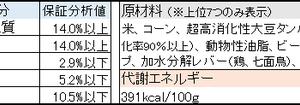 肝臓病用 療法食ドッグフードの成分・原材料の比較