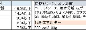 皮膚病/食物アレルギーの犬用 療法食ドッグフードの成分・原材料比較①