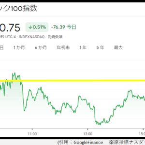 【レバナス】10月10日投資状況
