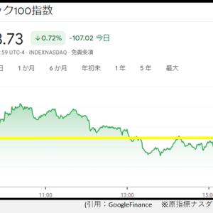【レバナス】10月12日投資状況