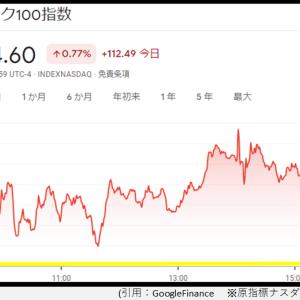 【レバナス】10月14日投資状況