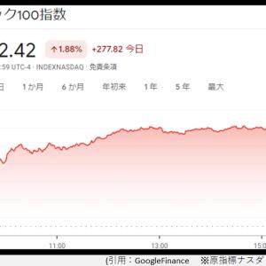 【レバナス】10月15日投資状況