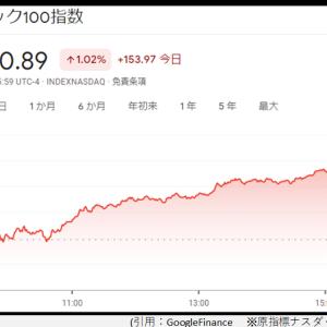 【レバナス】10月19日投資状況