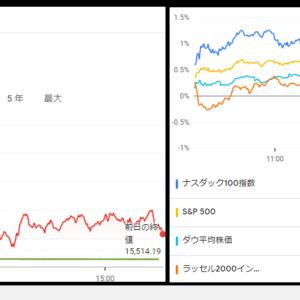 【レバナス】10月27日投資状況