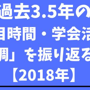 過去3.5年間の「題目時間・学会活動・体調」を振り返ってみる①:2018年