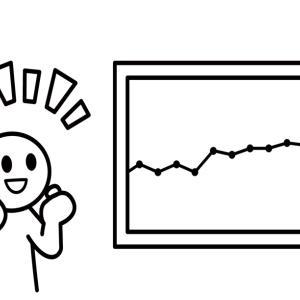【実況】(完コピ厳禁)ワタシの投資実践ポートフォリオ21年6月版