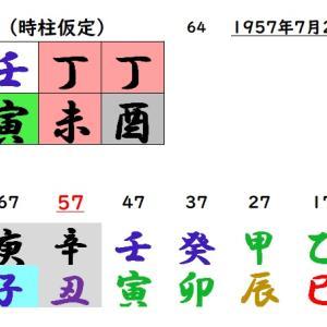 岸田文雄の命式 ~自民党2021年総裁選から
